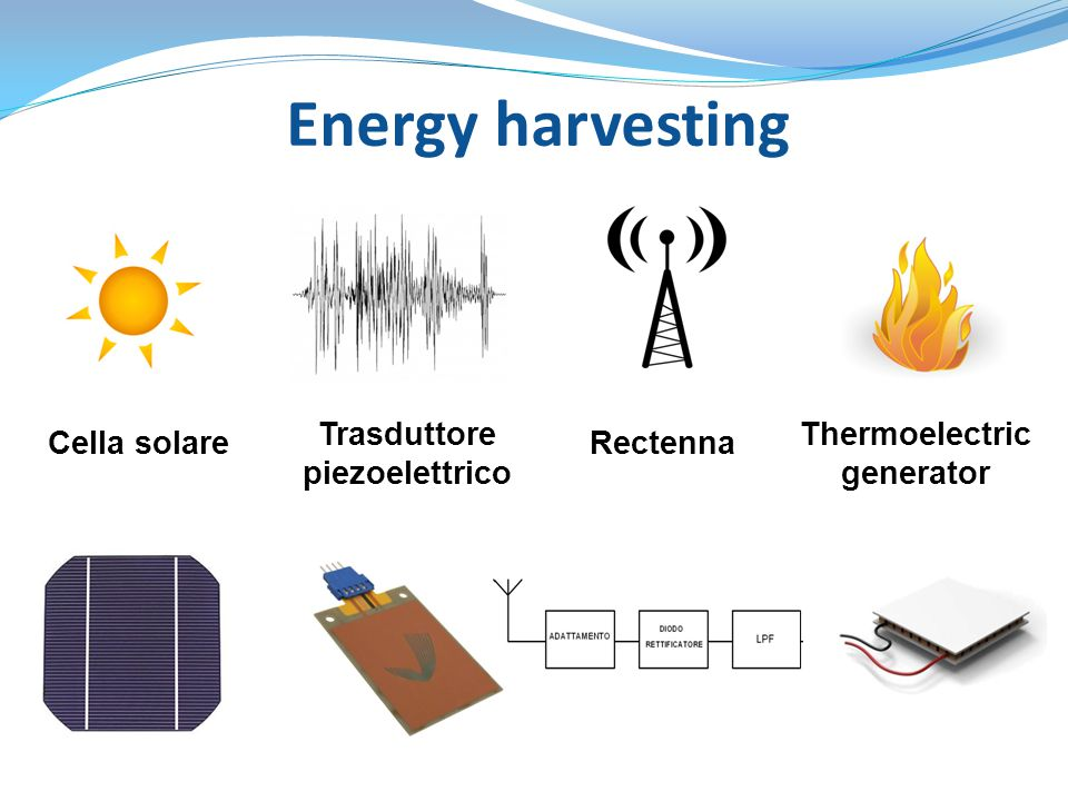 Energy harvesting Cella solare Trasduttore piezoelettrico Rectenna Thermoelectric generator