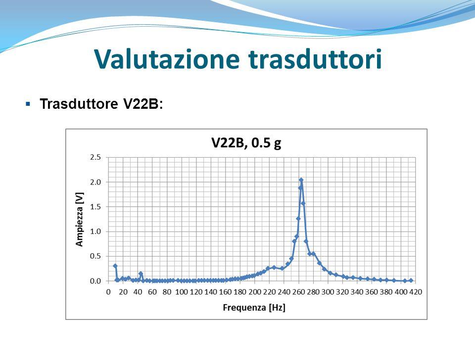 Valutazione trasduttori:  Trasduttore V22B, massa pari a 2.06 grammi: