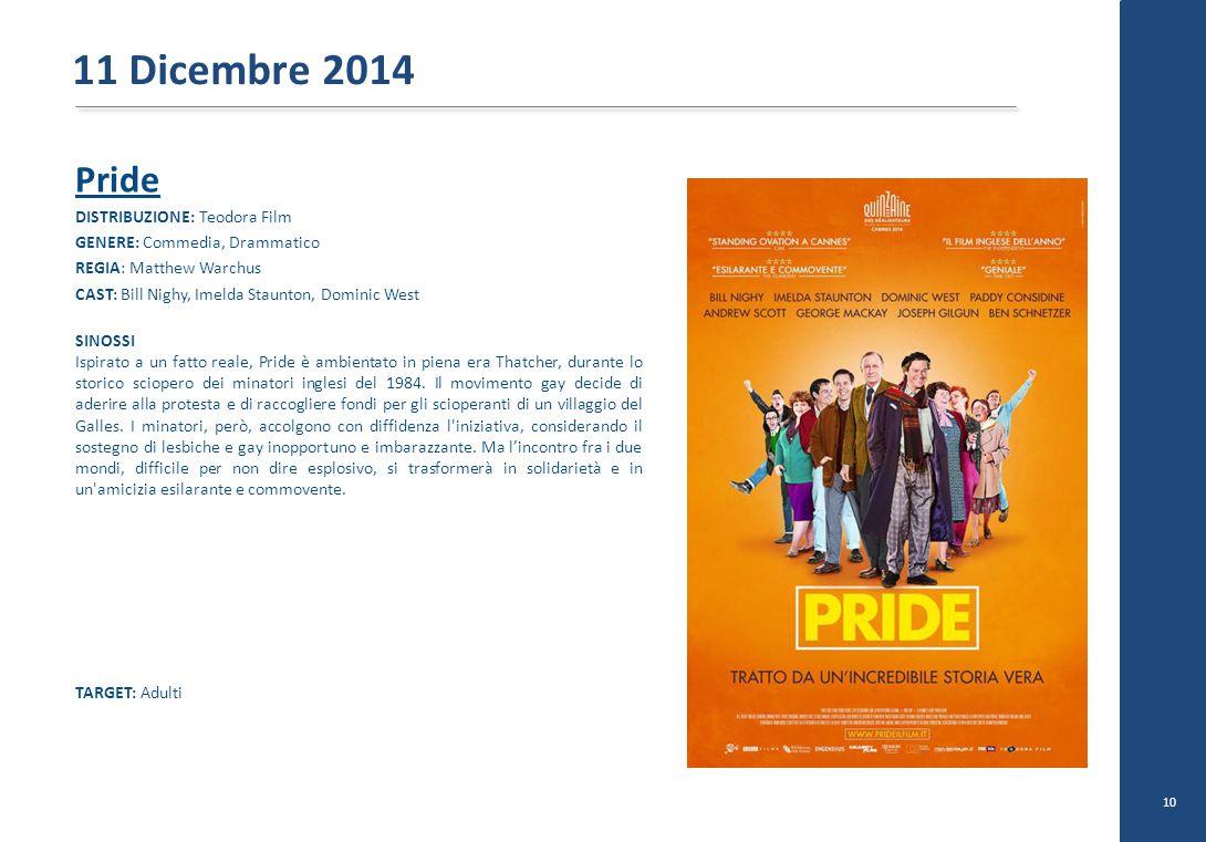 Pride DISTRIBUZIONE: Teodora Film GENERE: Commedia, Drammatico REGIA: Matthew Warchus CAST: Bill Nighy, Imelda Staunton, Dominic West SINOSSI Ispirato