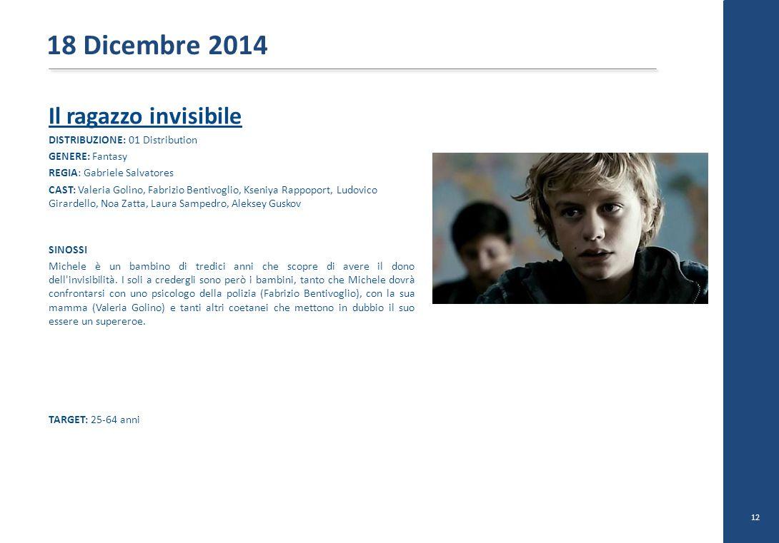 Il ragazzo invisibile DISTRIBUZIONE: 01 Distribution GENERE: Fantasy REGIA: Gabriele Salvatores CAST: Valeria Golino, Fabrizio Bentivoglio, Kseniya Ra