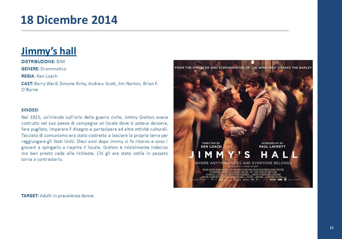Jimmy's hall DISTRIBUZIONE: BIM GENERE: Drammatico REGIA: Ken Loach CAST: Barry Ward, Simone Kirby, Andrew Scott, Jim Norton, Brian F. O'Byrne SINOSSI