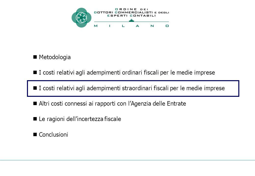 Metodologia I costi relativi agli adempimenti ordinari fiscali per le medie imprese I costi relativi agli adempimenti straordinari fiscali per le medie imprese Altri costi connessi ai rapporti con l'Agenzia delle Entrate Le ragioni dell'incertezza fiscale Conclusioni