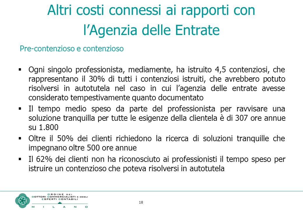 18 Altri costi connessi ai rapporti con l'Agenzia delle Entrate  Ogni singolo professionista, mediamente, ha istruito 4,5 contenziosi, che rappresent