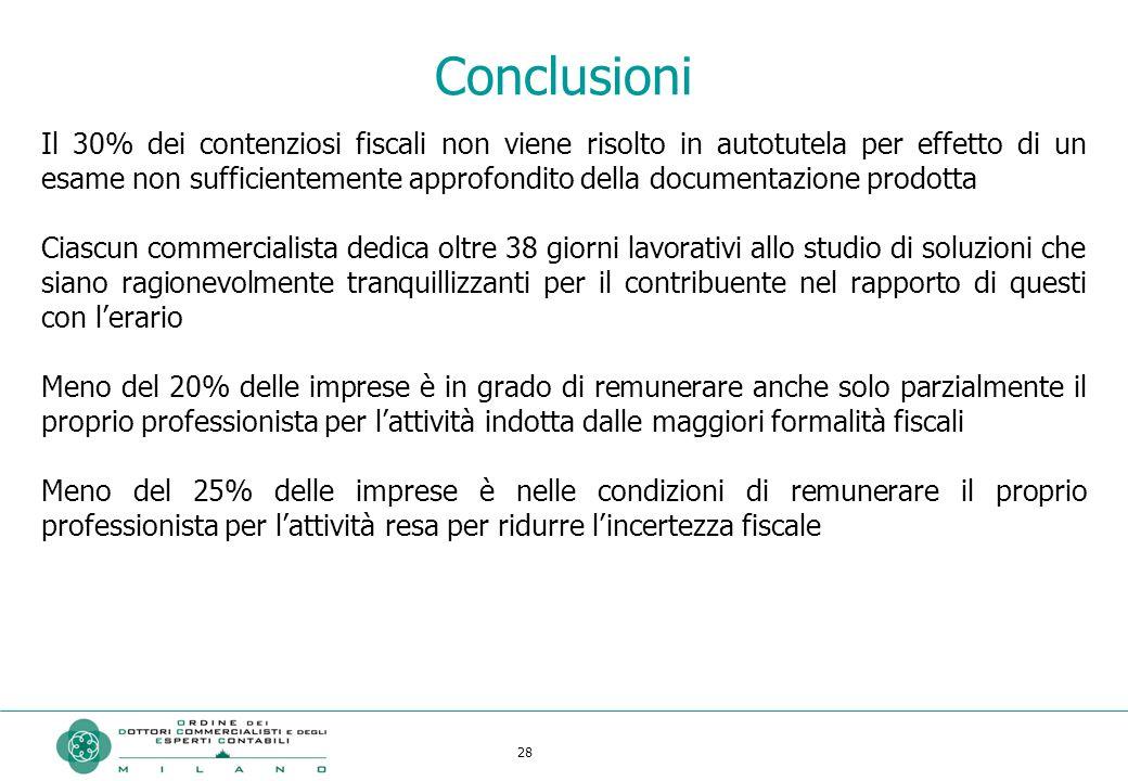 28 Conclusioni Il 30% dei contenziosi fiscali non viene risolto in autotutela per effetto di un esame non sufficientemente approfondito della document