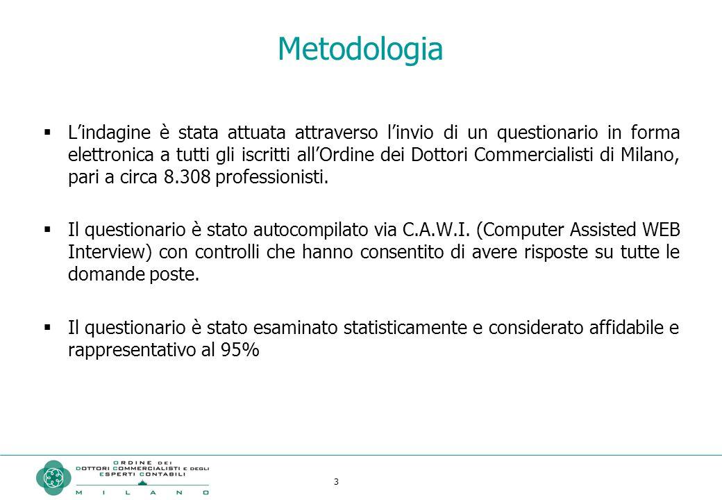 3 Metodologia  L'indagine è stata attuata attraverso l'invio di un questionario in forma elettronica a tutti gli iscritti all'Ordine dei Dottori Commercialisti di Milano, pari a circa 8.308 professionisti.