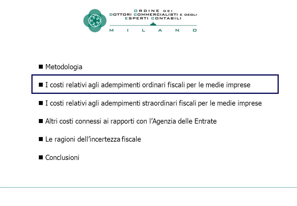 Metodologia I costi relativi agli adempimenti ordinari fiscali per le medie imprese I costi relativi agli adempimenti straordinari fiscali per le medi