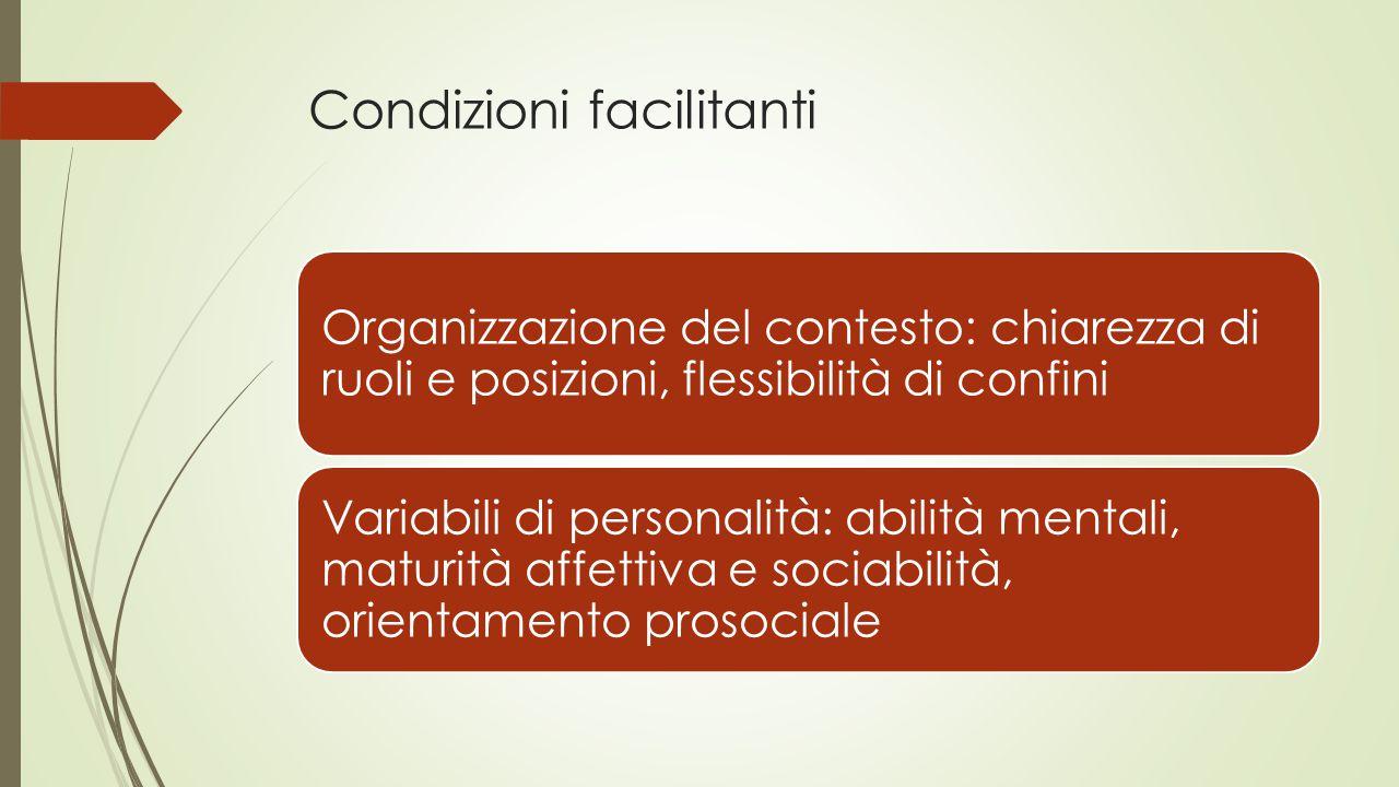 Condizioni facilitanti Organizzazione del contesto: chiarezza di ruoli e posizioni, flessibilità di confini Variabili di personalità: abilità mentali, maturità affettiva e sociabilità, orientamento prosociale