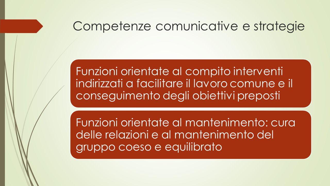 Competenze comunicative e strategie Funzioni orientate al compito interventi indirizzati a facilitare il lavoro comune e il conseguimento degli obiett