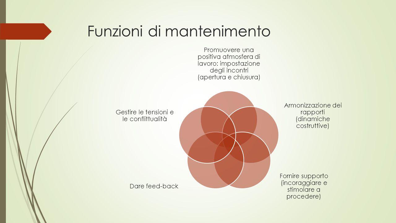Funzioni di mantenimento Promuovere una positiva atmosfera di lavoro: impostazione degli incontri (apertura e chiusura) Armonizzazione dei rapporti (d