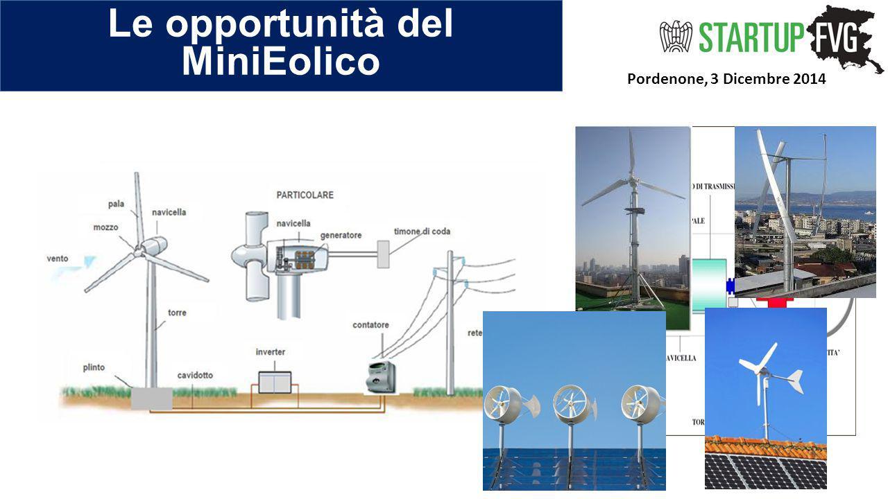 Le opportunità del MiniEolico Pordenone, 3 Dicembre 2014 2