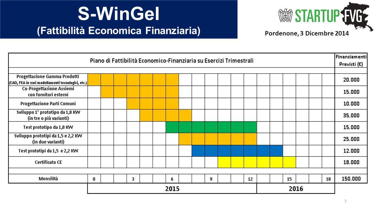 S-WinGeI (Fattibilità Economica Finanziaria) Pordenone, 3 Dicembre 2014 7