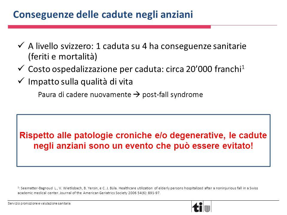 Servizio promozione e valutazione sanitaria Conseguenze delle cadute negli anziani A livello svizzero: 1 caduta su 4 ha conseguenze sanitarie (feriti