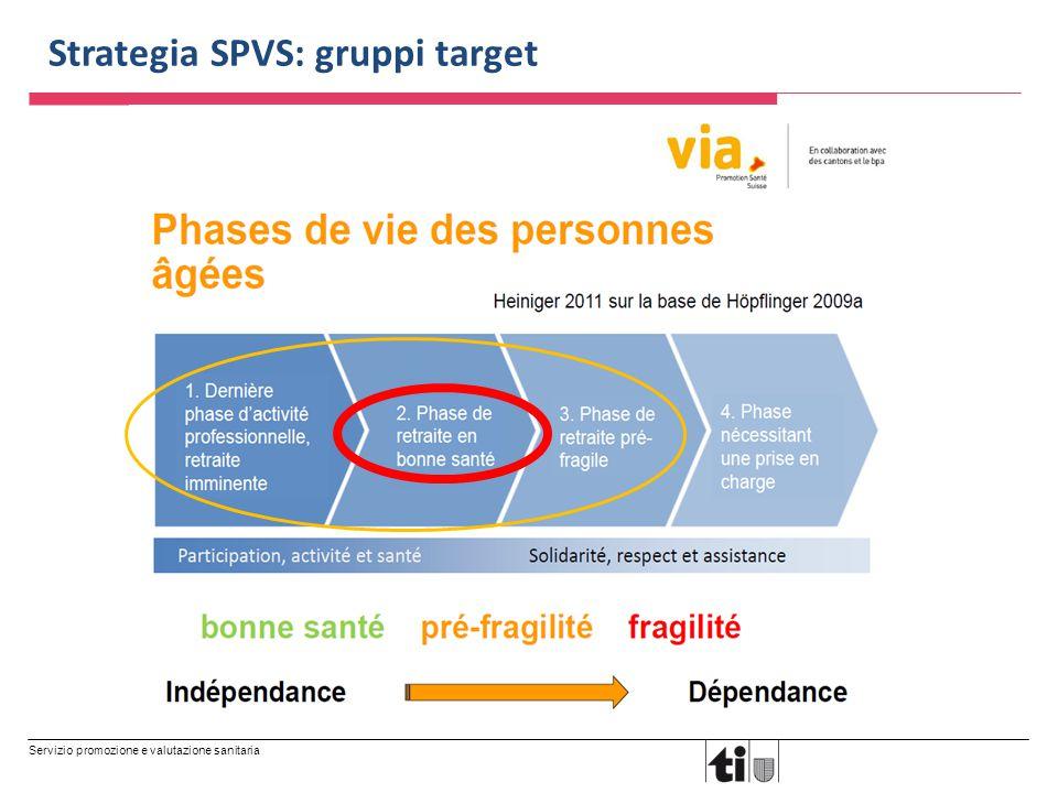 Servizio promozione e valutazione sanitaria Strategia SPVS: gruppi target
