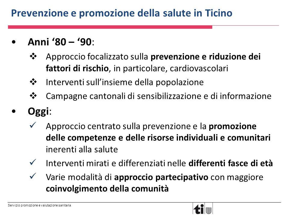 Servizio promozione e valutazione sanitaria Prevenzione e promozione della salute in Ticino Anni '80 – '90:  Approccio focalizzato sulla prevenzione