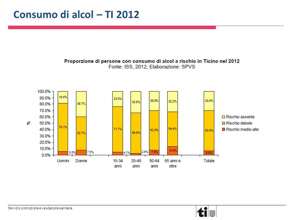 Servizio promozione e valutazione sanitaria Consumo di alcol – TI 2012