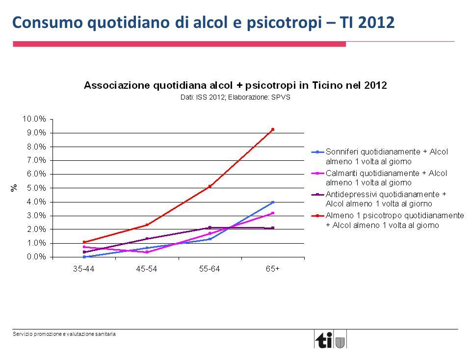 Servizio promozione e valutazione sanitaria Consumo quotidiano di alcol e psicotropi – TI 2012