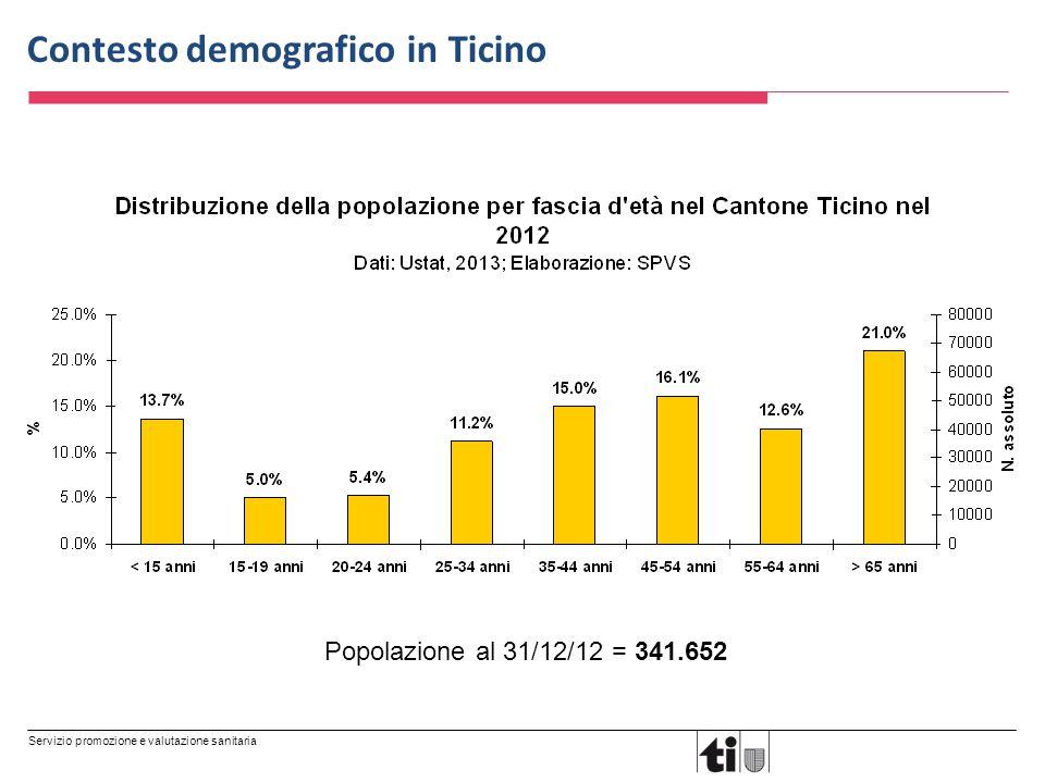 Servizio promozione e valutazione sanitaria Contesto demografico in Ticino Popolazione al 31/12/12 = 341.652