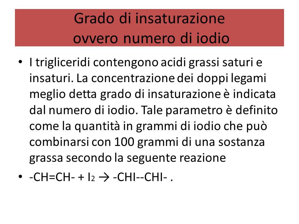 Grado di insaturazione ovvero numero di iodio I trigliceridi contengono acidi grassi saturi e insaturi. La concentrazione dei doppi legami meglio dett