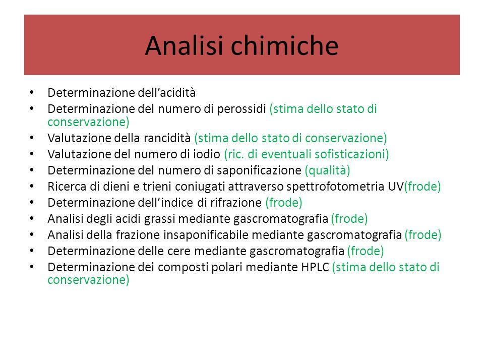 Analisi chimiche Determinazione dell'acidità Determinazione del numero di perossidi (stima dello stato di conservazione) Valutazione della rancidità (