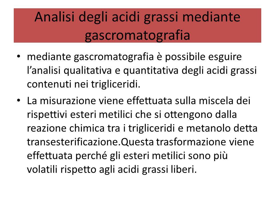 Analisi degli acidi grassi mediante gascromatografia mediante gascromatografia è possibile esguire l'analisi qualitativa e quantitativa degli acidi gr