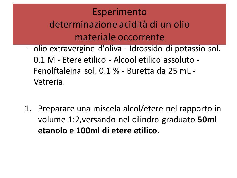 Esperimento determinazione acidità di un olio materiale occorrente – olio extravergine d'oliva - Idrossido di potassio sol. 0.1 M - Etere etilico - Al