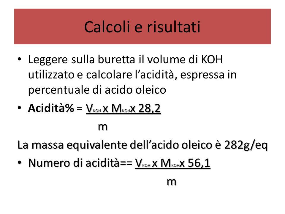 Calcoli e risultati Leggere sulla buretta il volume di KOH utilizzato e calcolare l'acidità, espressa in percentuale di acido oleico V KOH x M KOH x 2