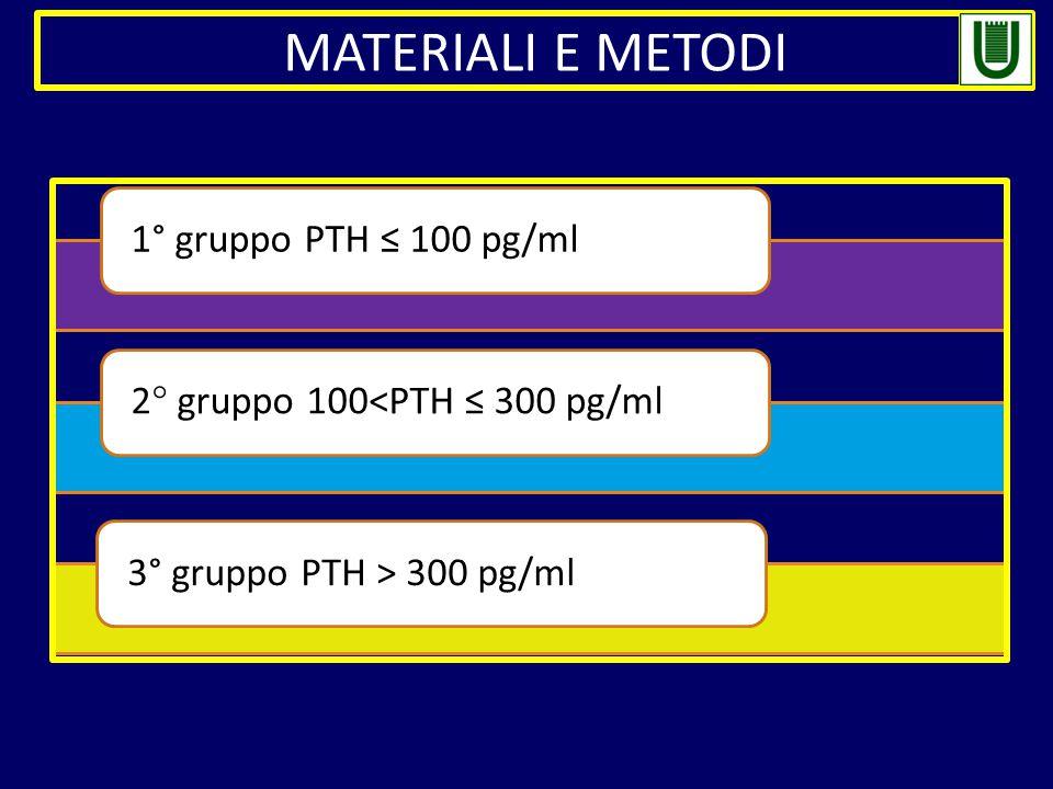 1° gruppo PTH ≤ 100 pg/ml2° gruppo 100<PTH ≤ 300 pg/ml3° gruppo PTH > 300 pg/ml MATERIALI E METODI
