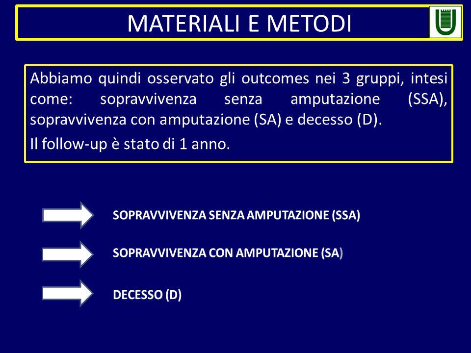 Abbiamo quindi osservato gli outcomes nei 3 gruppi, intesi come: sopravvivenza senza amputazione (SSA), sopravvivenza con amputazione (SA) e decesso (D).