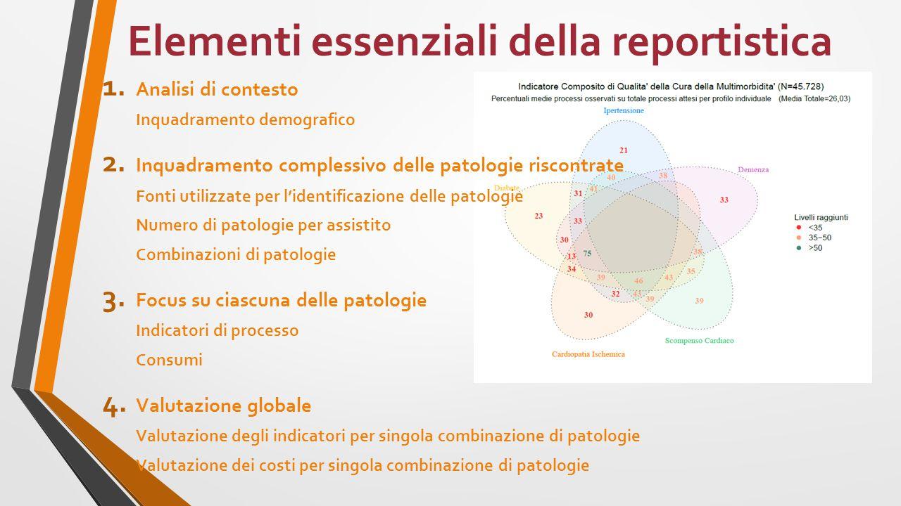 Elementi essenziali della reportistica 1. Analisi di contesto Inquadramento demografico 2. Inquadramento complessivo delle patologie riscontrate Fonti