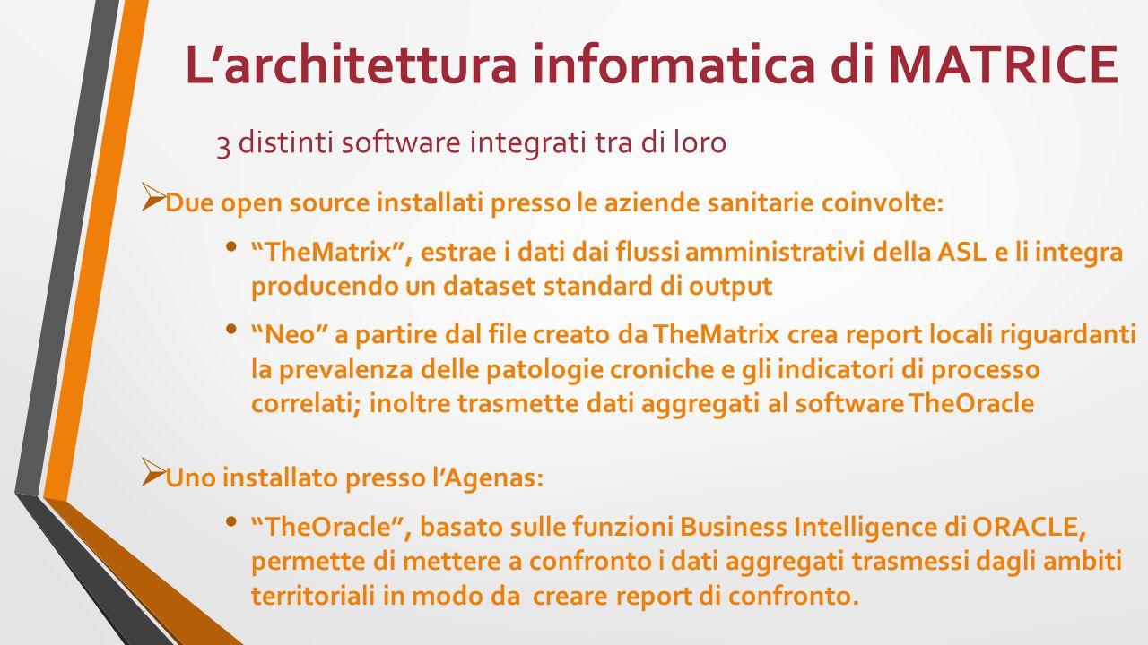 """L'architettura informatica di MATRICE 3 distinti software integrati tra di loro  Due open source installati presso le aziende sanitarie coinvolte: """"T"""