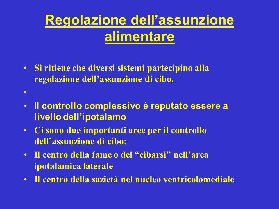 Regolazione dell'assunzione alimentare Si ritiene che diversi sistemi partecipino alla regolazione dell'assunzione di cibo. Il controllo complessivo è