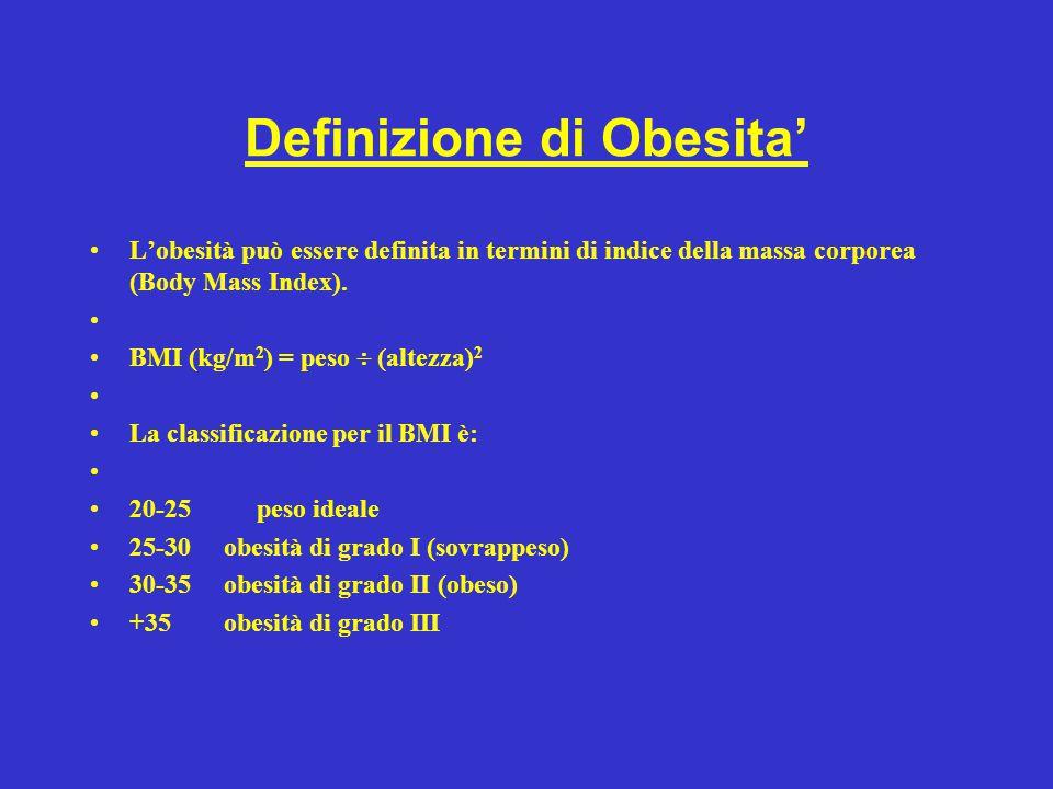 Definizione di Obesita' L'obesità può essere definita in termini di indice della massa corporea (Body Mass Index). BMI (kg/m 2 ) = peso  (altezza) 2