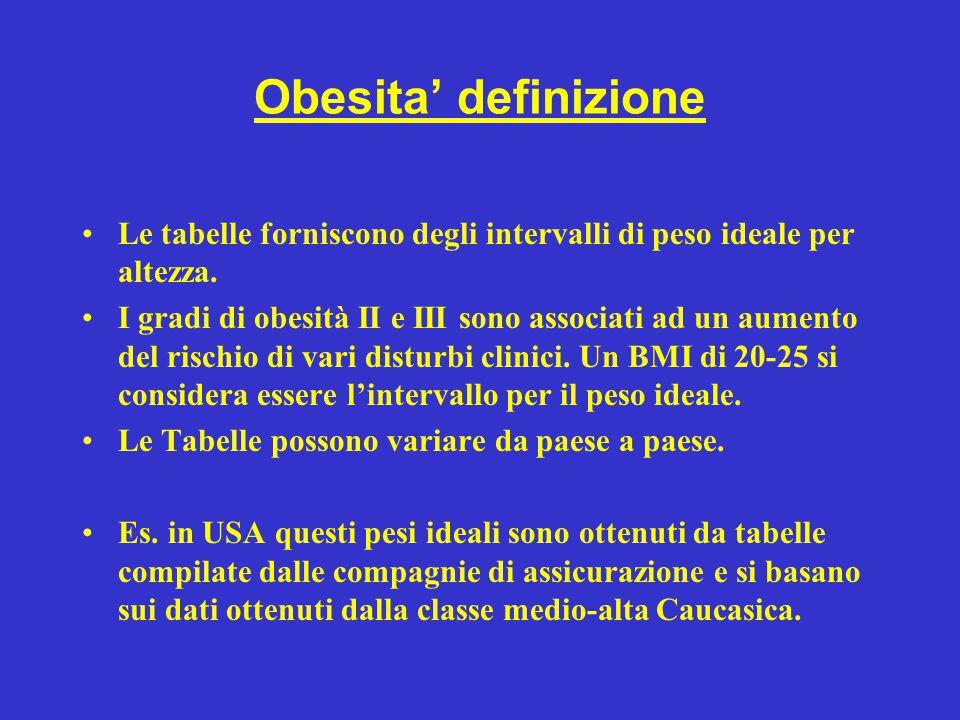 Obesita' definizione Le tabelle forniscono degli intervalli di peso ideale per altezza. I gradi di obesità II e III sono associati ad un aumento del r