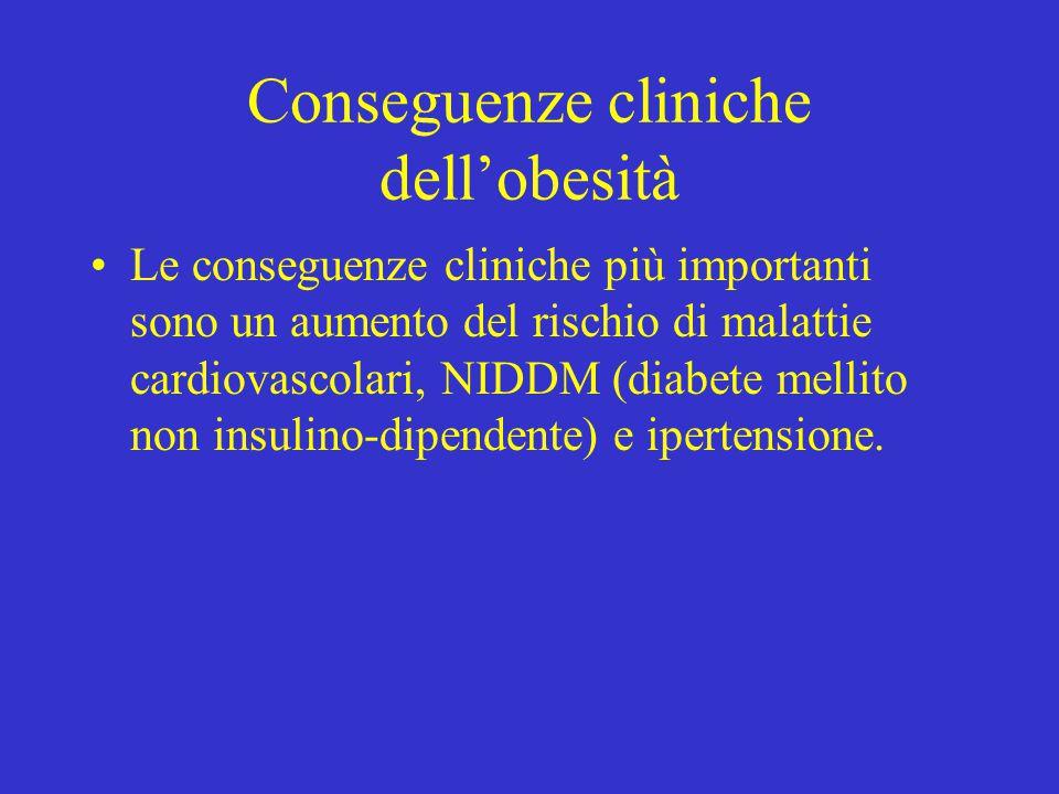 Conseguenze cliniche dell'obesità Le conseguenze cliniche più importanti sono un aumento del rischio di malattie cardiovascolari, NIDDM (diabete melli