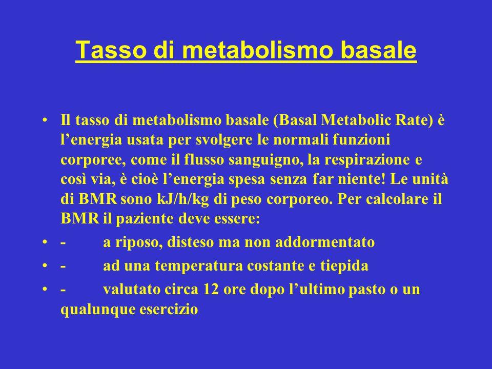 Tasso di metabolismo basale Il BMR è generalmente misurato per primo, al mattino.