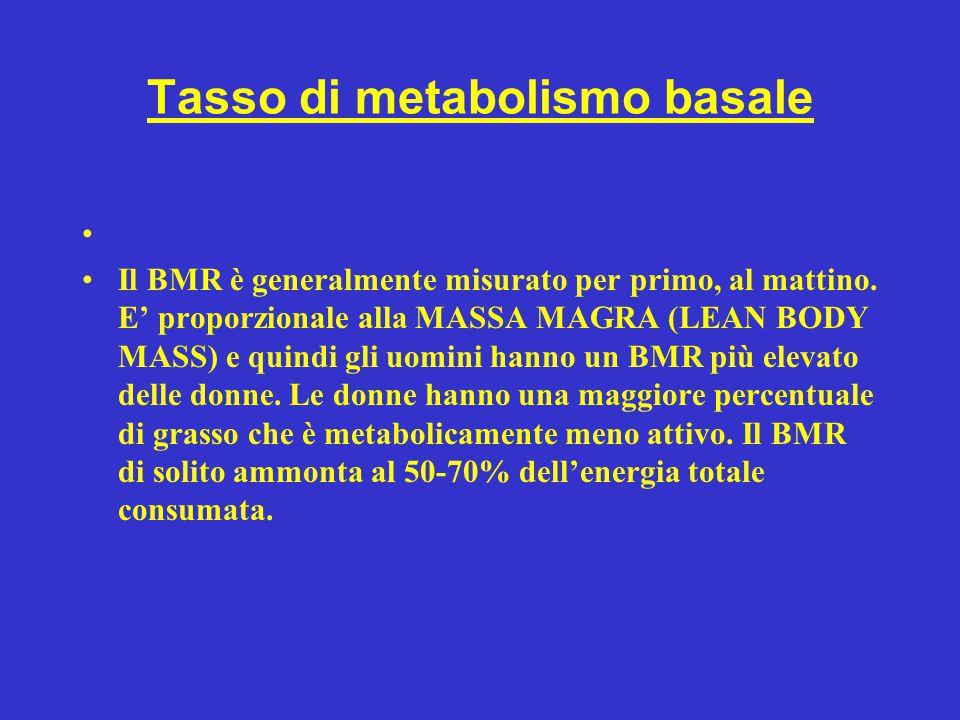 Tasso di metabolismo basale Il BMR è generalmente misurato per primo, al mattino. E' proporzionale alla MASSA MAGRA (LEAN BODY MASS) e quindi gli uomi