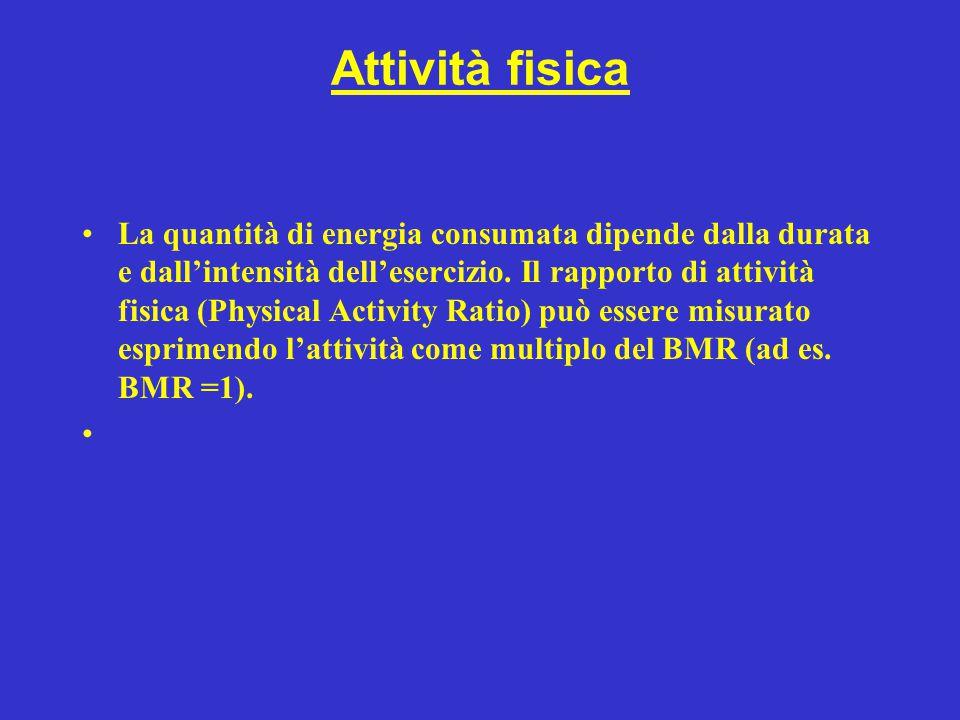 Attività fisica La quantità di energia consumata dipende dalla durata e dall'intensità dell'esercizio. Il rapporto di attività fisica (Physical Activi