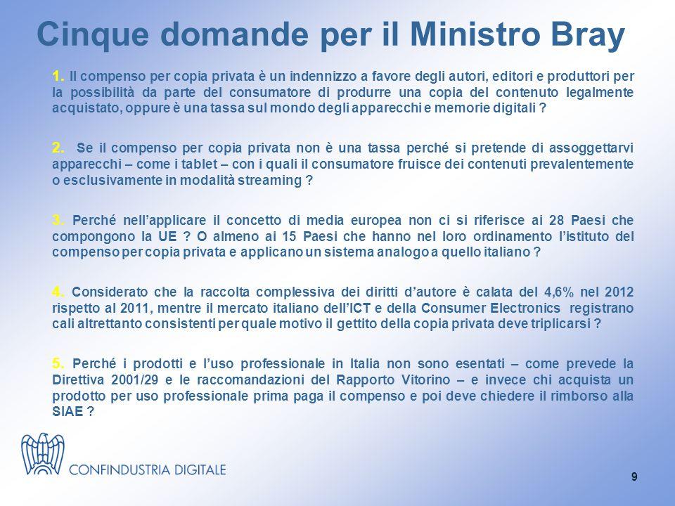 Cinque domande per il Ministro Bray 1.