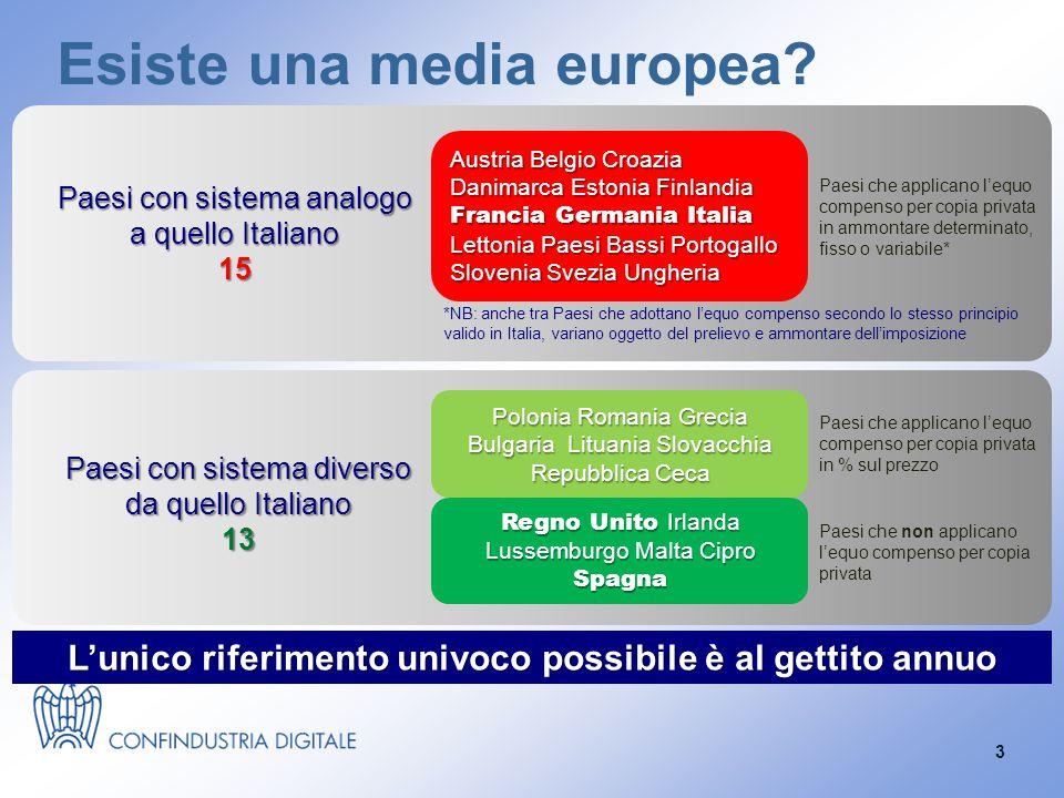Esiste una media europea.