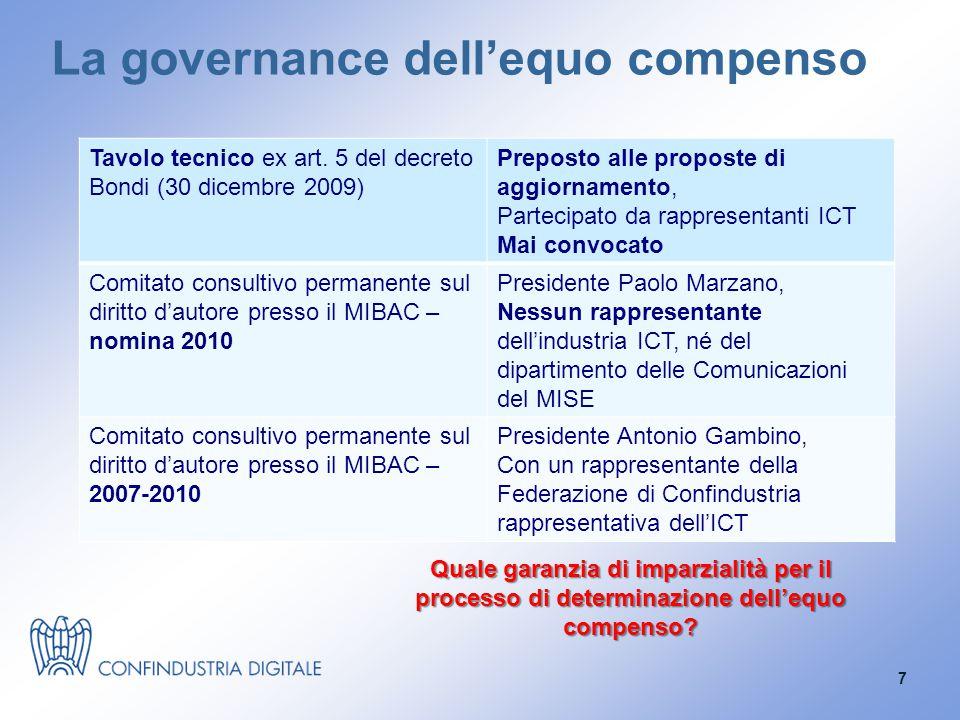 La governance dell'equo compenso Tavolo tecnico ex art.