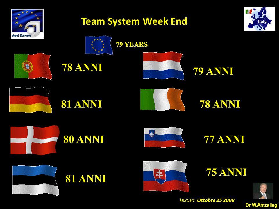 Dr W.Amzallag Jesolo Ottobre 25 2008 5 Team System Week End 78 ANNI 81 ANNI 80 ANNI 81 ANNI 79 ANNI 79 YEARS 78 ANNI 77 ANNI 75 ANNI