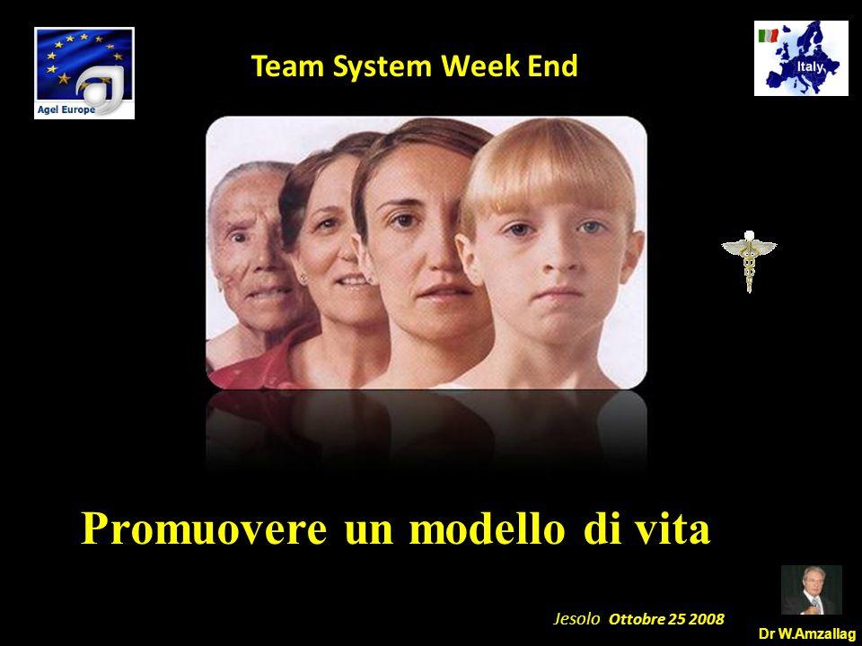Dr W.Amzallag Jesolo Ottobre 25 2008 5 Team System Week End Promuovere un modello di vita