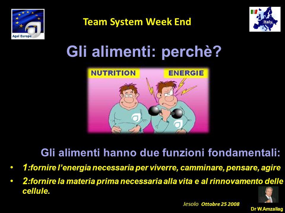 Dr W.Amzallag Jesolo Ottobre 25 2008 5 Team System Week End Gli alimenti hanno due funzioni fondamentali: 1 :fornire l'energia necessaria per viverre, camminare, pensare, agire 2 :fornire la materia prima necessaria alla vita e al rinnovamento delle cellule.