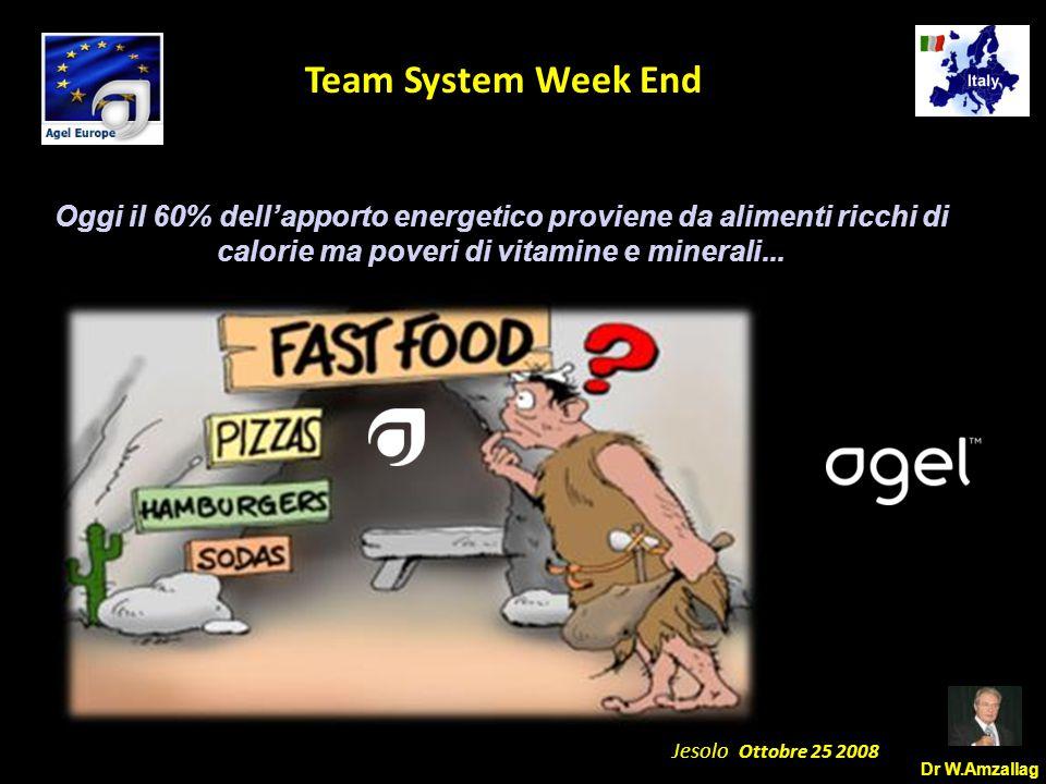 Dr W.Amzallag Jesolo Ottobre 25 2008 5 Team System Week End Oggi il 60% dell'apporto energetico proviene da alimenti ricchi di calorie ma poveri di vitamine e minerali...