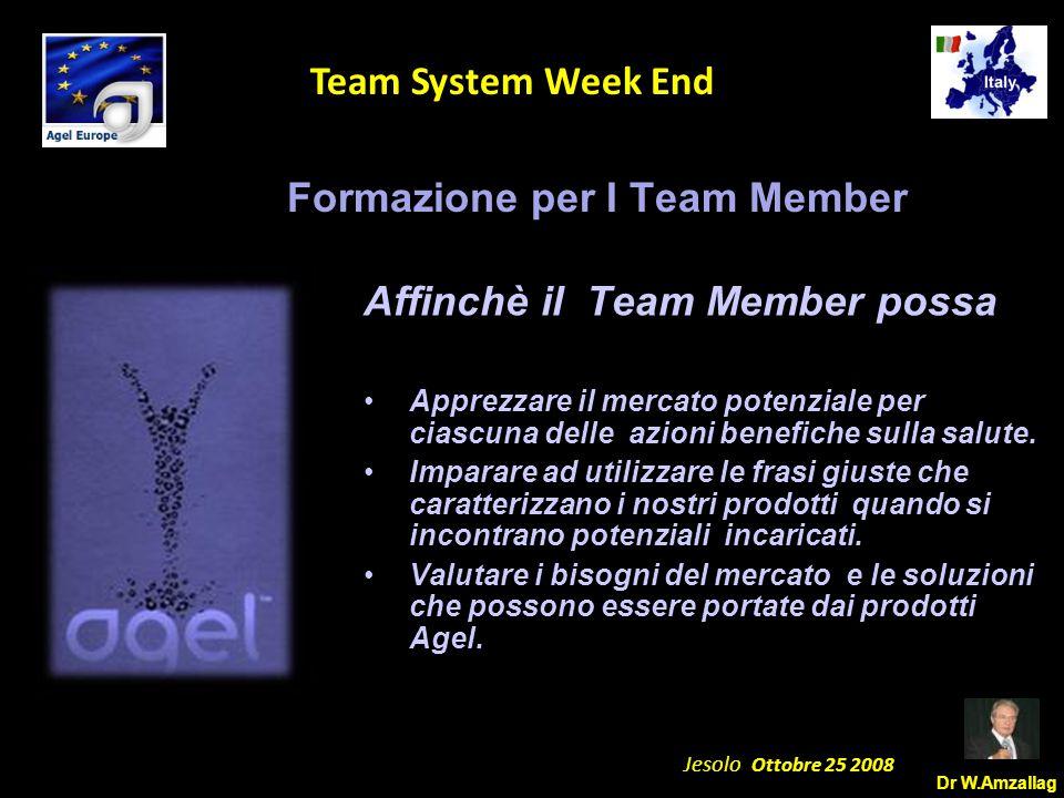 Dr W.Amzallag Jesolo Ottobre 25 2008 5 Team System Week End Formazione per I Team Member Affinchè il Team Member possa Apprezzare il mercato potenzial