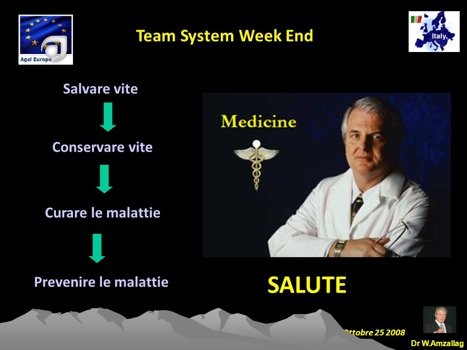 Dr W.Amzallag Jesolo Ottobre 25 2008 5 Team System Week End Vi do appuntamento per la seconda parte Mi chiamo William Amzallag E sono….