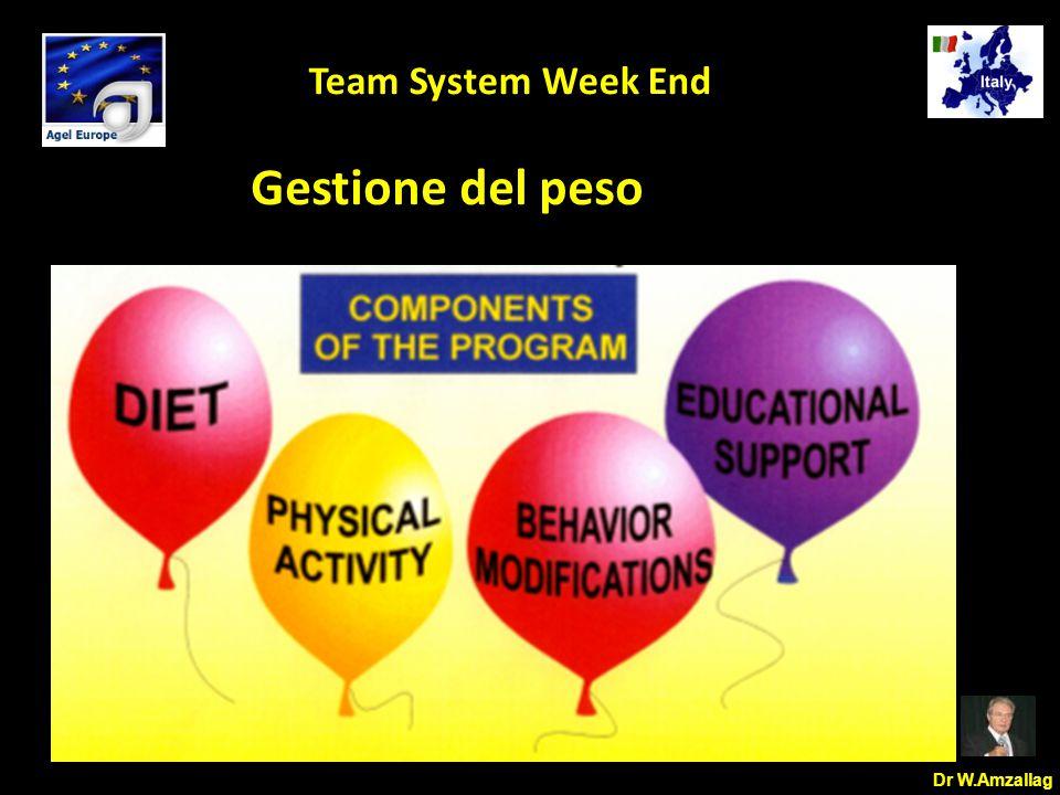 Dr W.Amzallag Jesolo Ottobre 25 2008 5 Team System Week End Gestione del peso