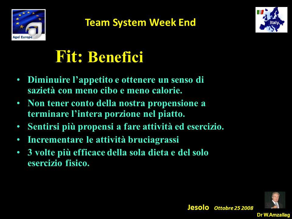 Dr W.Amzallag Jesolo Ottobre 25 2008 5 Team System Week End Diminuire l'appetito e ottenere un senso di sazietà con meno cibo e meno calorie.