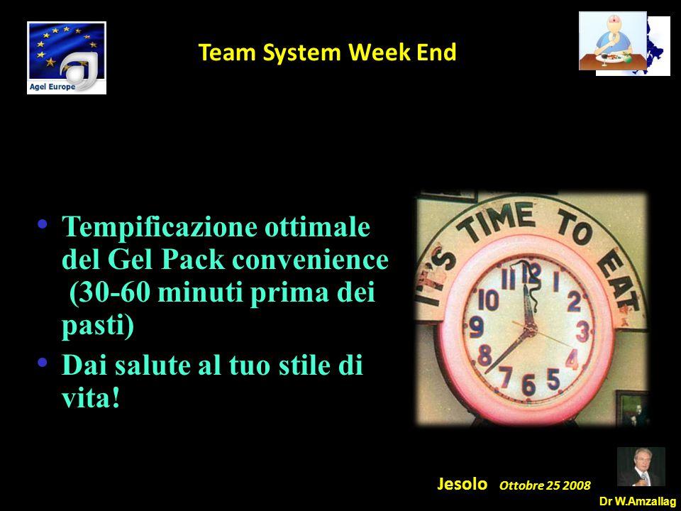 Dr W.Amzallag Jesolo Ottobre 25 2008 5 Team System Week End Tempificazione ottimale del Gel Pack convenience (30-60 minuti prima dei pasti) Dai salute al tuo stile di vita!
