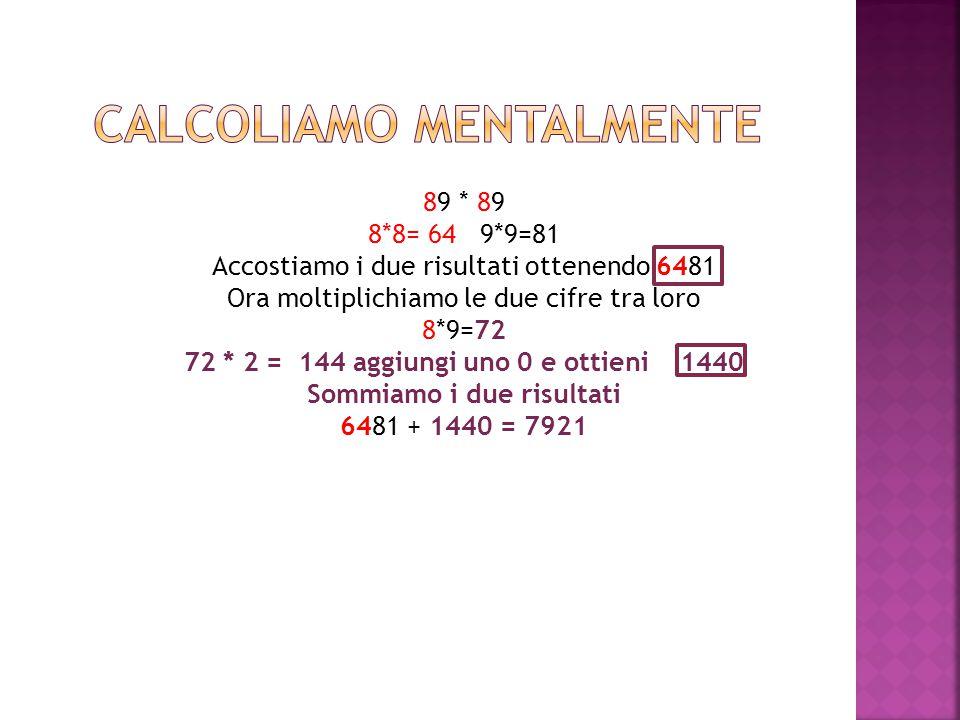 89 * 89 8*8= 64 9*9=81 Accostiamo i due risultati ottenendo 6481 Ora moltiplichiamo le due cifre tra loro 8*9=72 72 * 2 = 144 aggiungi uno 0 e ottieni 1440 Sommiamo i due risultati 6481 + 1440 = 7921